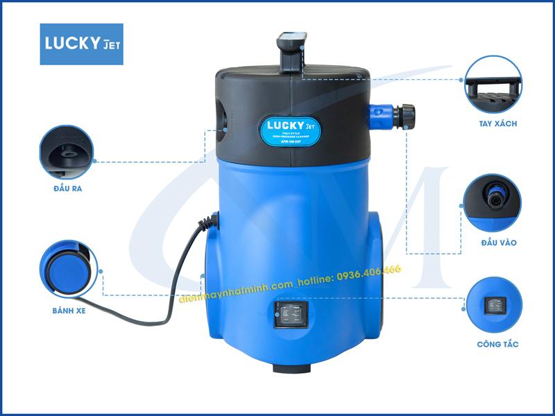 Chi tiết các bộ phận máy rửa xe mini Lucky Jet APW-VM-60P