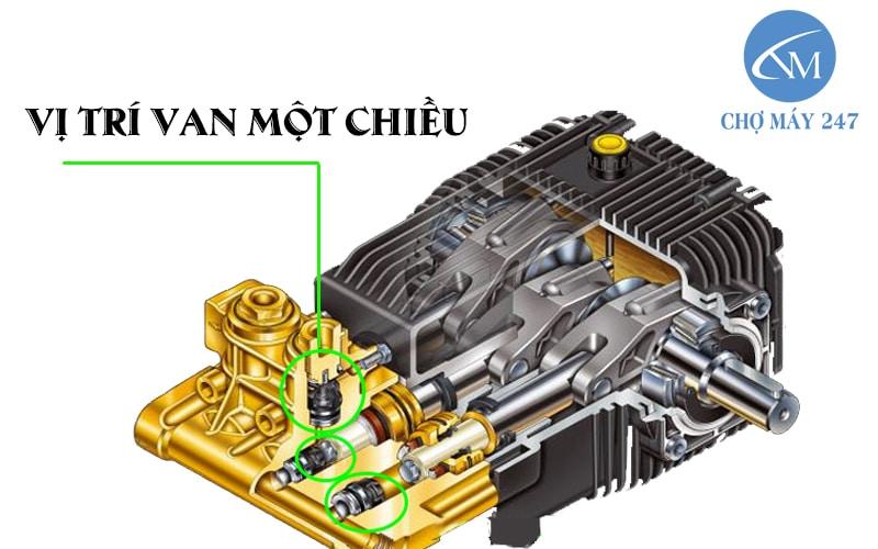 Kiểm tra, thay thế van một chiều máy rửa xe cao áp