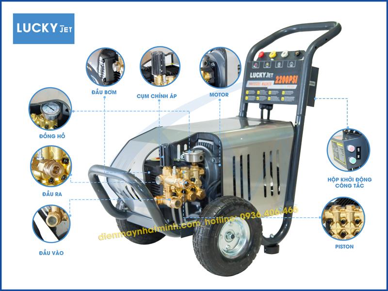 Chi tiết từng bộ phận máy rửa xe cao áp TT30