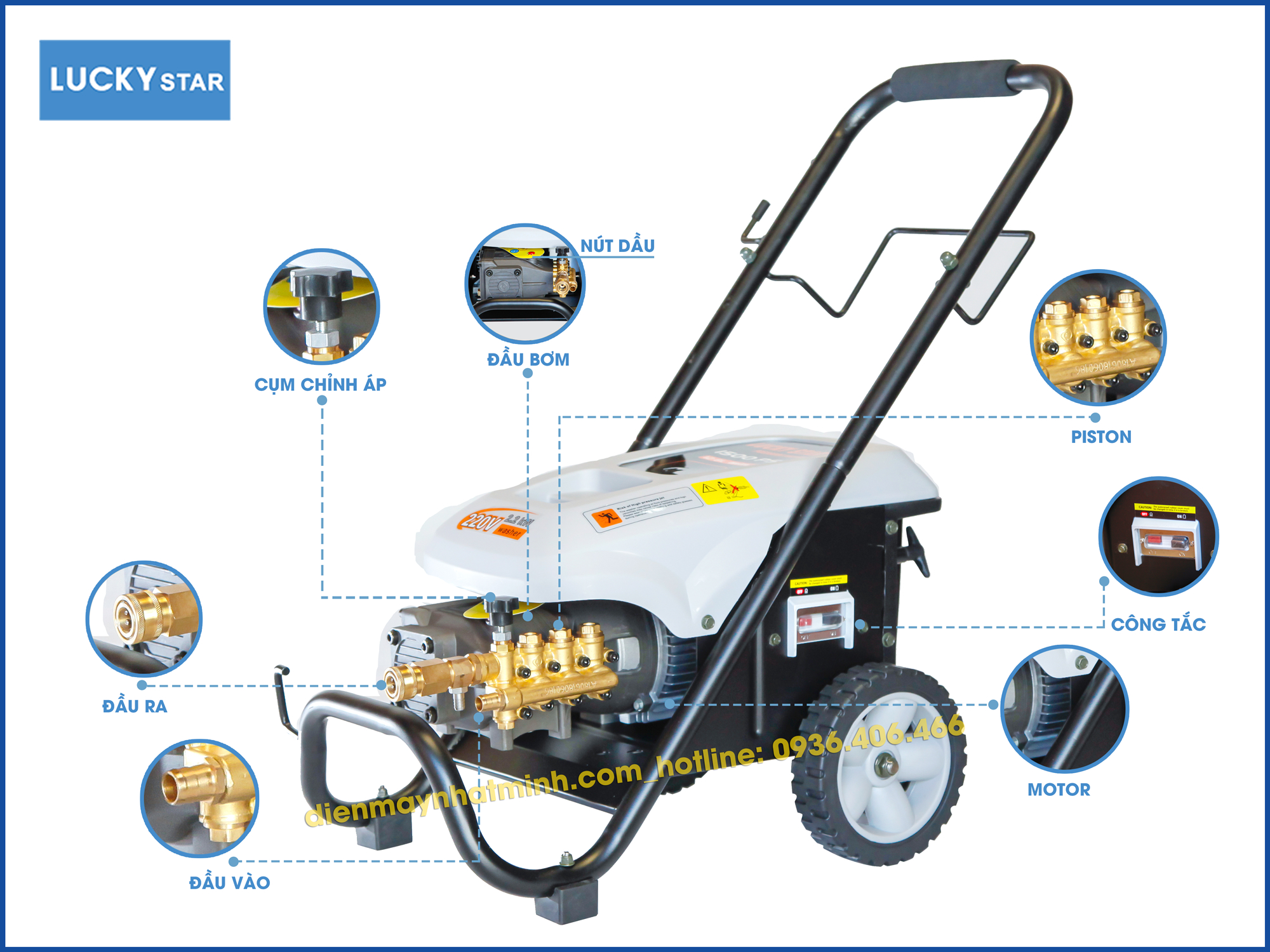 Các bộ phận chính của máy rửa xe cao áp 1500PSI