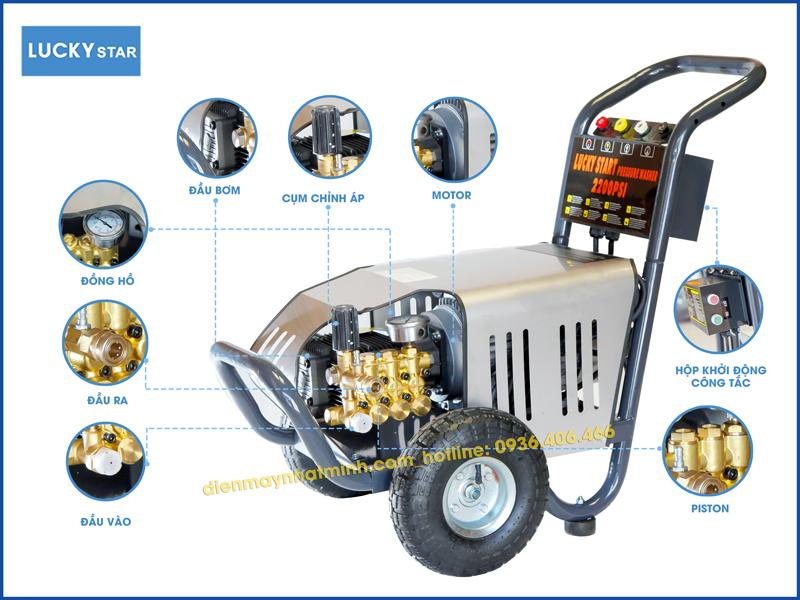 Cấu tạo các bộ phận máy rửa xe cao áp