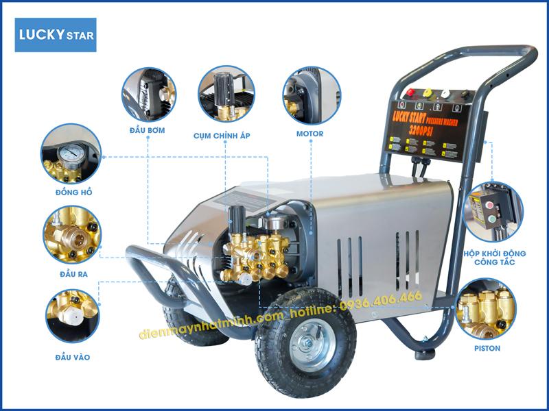 Cấu tạo máy rửa xe 3 pha cao áp 3200PSI