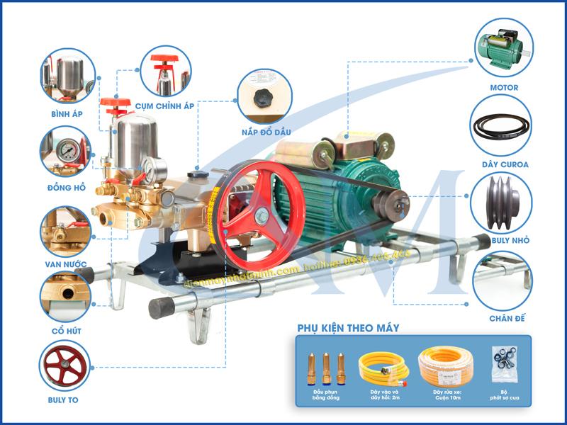 Các chi tiết máy rửa xe dây đai HL30