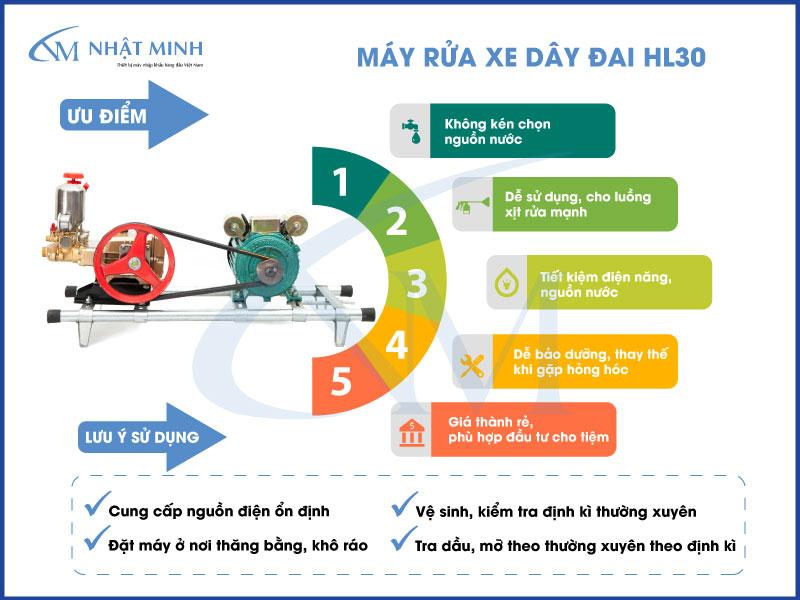 Ưu điểm của máy rửa xe HL30