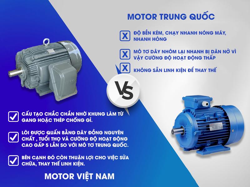 Sự khác biệt của bộ máy rửa xe dây đai Lucky Star khi mua tại Điện máy Nhật Minh