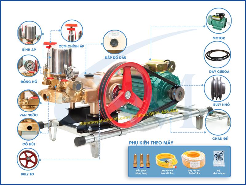 Chi tiết các bộ phận trên máy rửa xe dây đai HL50
