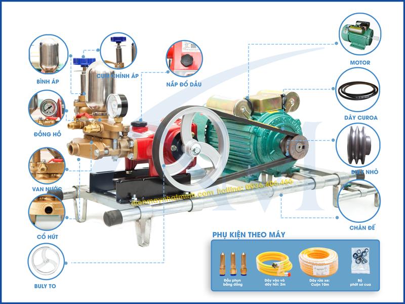 Chi tiết các bộ phận có trong máy rửa xe LS22