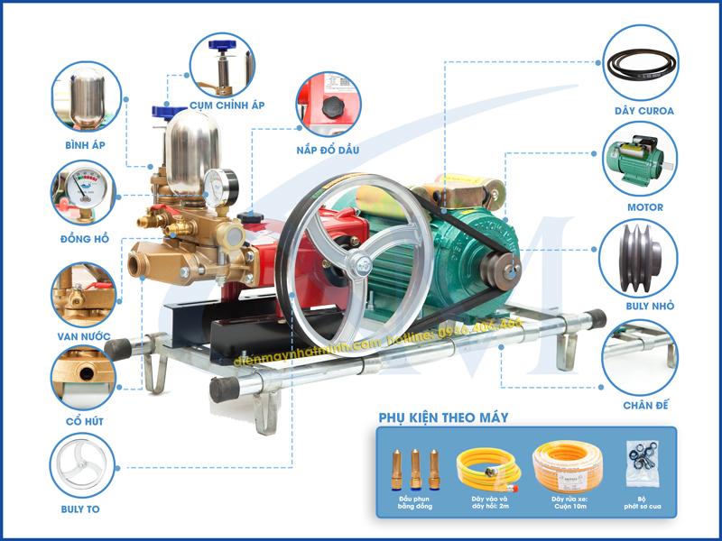 Các chi tiết có trên máy rửa xe dây đai LS30