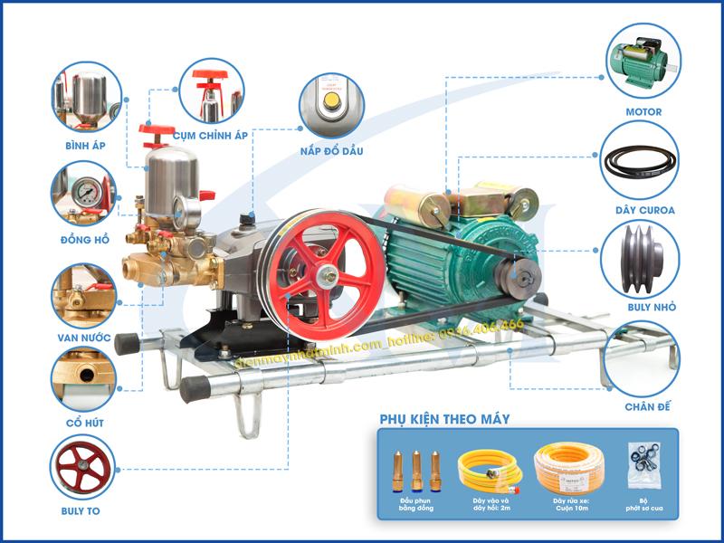 Chi tiết các bộ phận trên máy rửa dây đai TT50AB