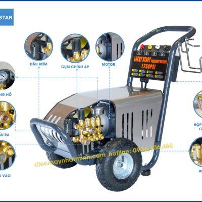 Các chi tiết trên máy rửa xe cao áp Lucky 1750